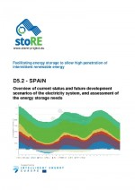 Energy Storage Needs in Spain